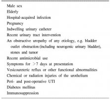 ICUrology :: Investigative and Clinical Urology